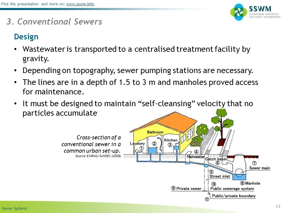 Sewer Systems Find this presentation and more on: www.sswm.info.www.sswm.info Design Wastewater is transported to a centralised treatment facility by