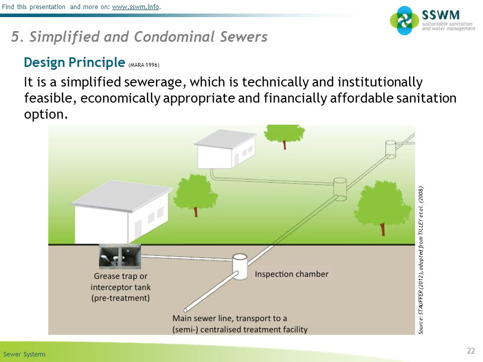 Sewer Systems Find this presentation and more on: www.sswm.info.www.sswm.info Design Principle (MARA 1996) It is a simplified sewerage, which is techn