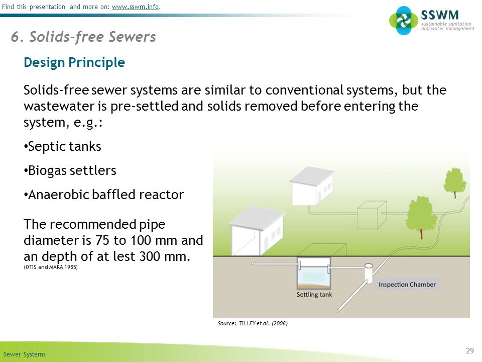 Sewer Systems Find this presentation and more on: www.sswm.info.www.sswm.info Design Principle Solids-free sewer systems are similar to conventional s