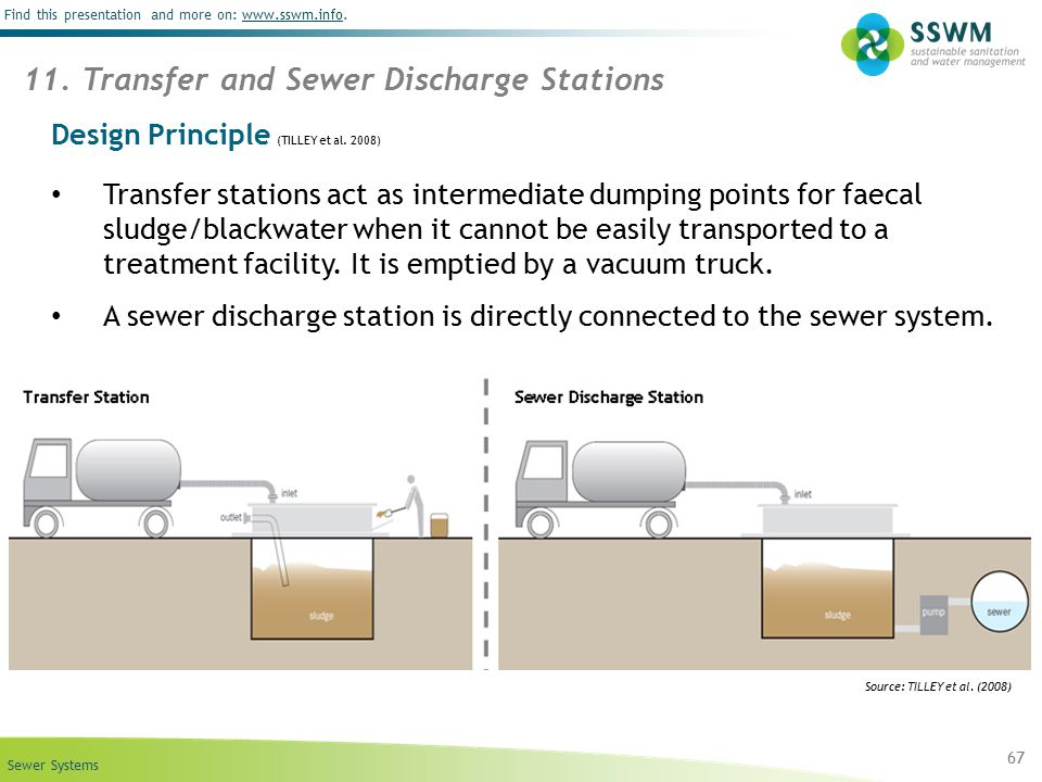 Sewer Systems Find this presentation and more on: www.sswm.info.www.sswm.info Design Principle (TILLEY et al. 2008) Transfer stations act as intermedi