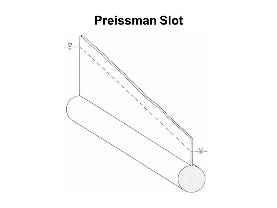 Preissman Slot
