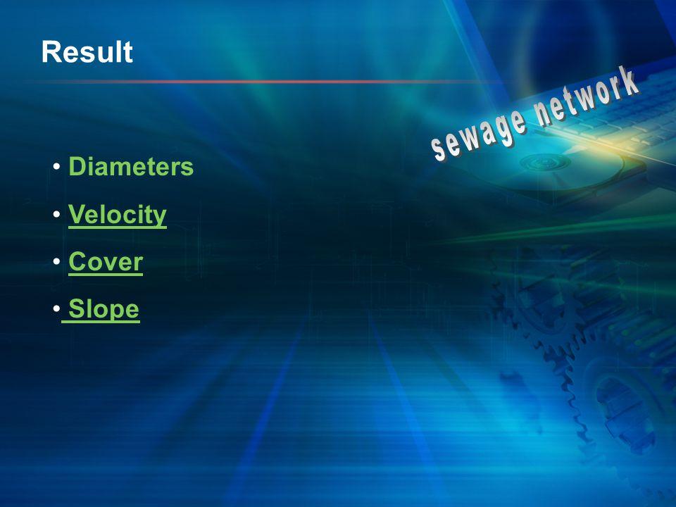 Result Diameters Velocity Cover Slope