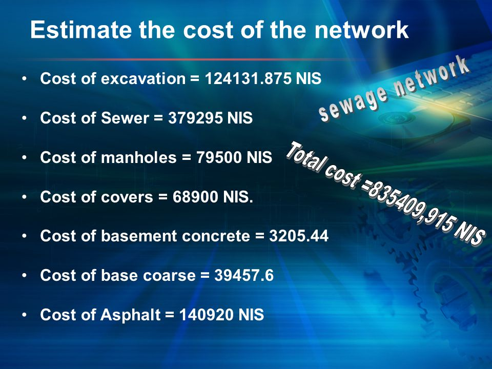 Estimate the cost of the network Cost of excavation = 124131.875 NIS Cost of Sewer = 379295 NIS Cost of manholes = 79500 NIS Cost of covers = 68900 NI