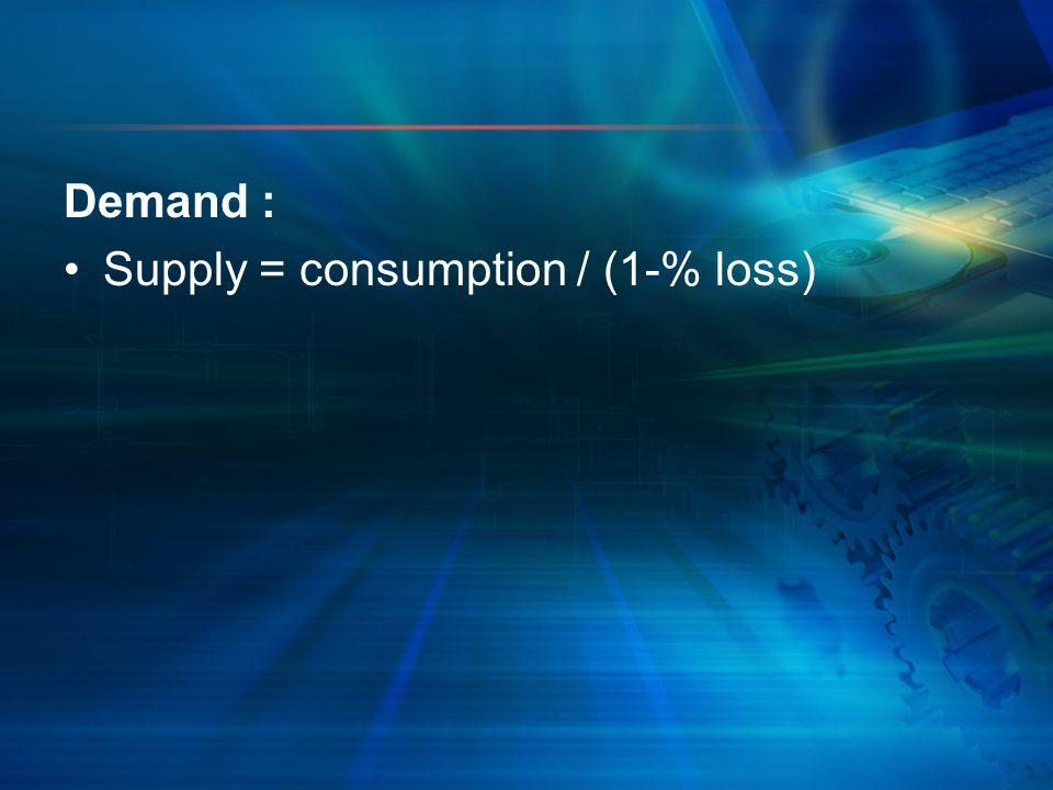 Demand : Supply = consumption / (1-% loss)