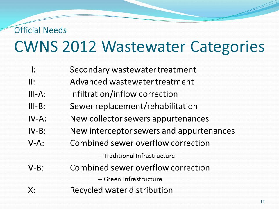 Official Needs CWNS 2012 Wastewater Categories 11 I:Secondary wastewater treatment II:Advanced wastewater treatment III-A:Infiltration/inflow correction III-B:Sewer replacement/rehabilitation IV-A: New collector sewers appurtenances IV-B: New interceptor sewers and appurtenances V-A: Combined sewer overflow correction -- Traditional Infrastructure V-B: Combined sewer overflow correction -- Green Infrastructure X:Recycled water distribution