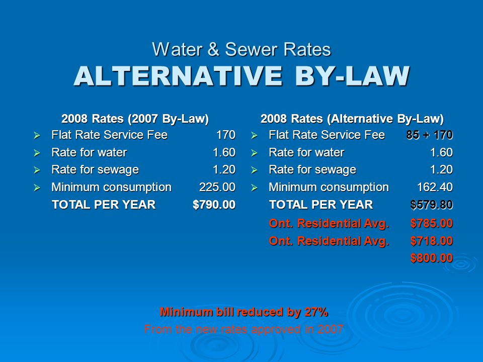  Flat Rate Service Fee85 + 170  Rate for water1.60  Rate for sewage1.20  Minimum consumption162.40 TOTAL PER YEAR$579.80  Flat Rate Service Fee170  Rate for water1.60  Rate for sewage1.20  Minimum consumption225.00 TOTAL PER YEAR$790.00 Ont.