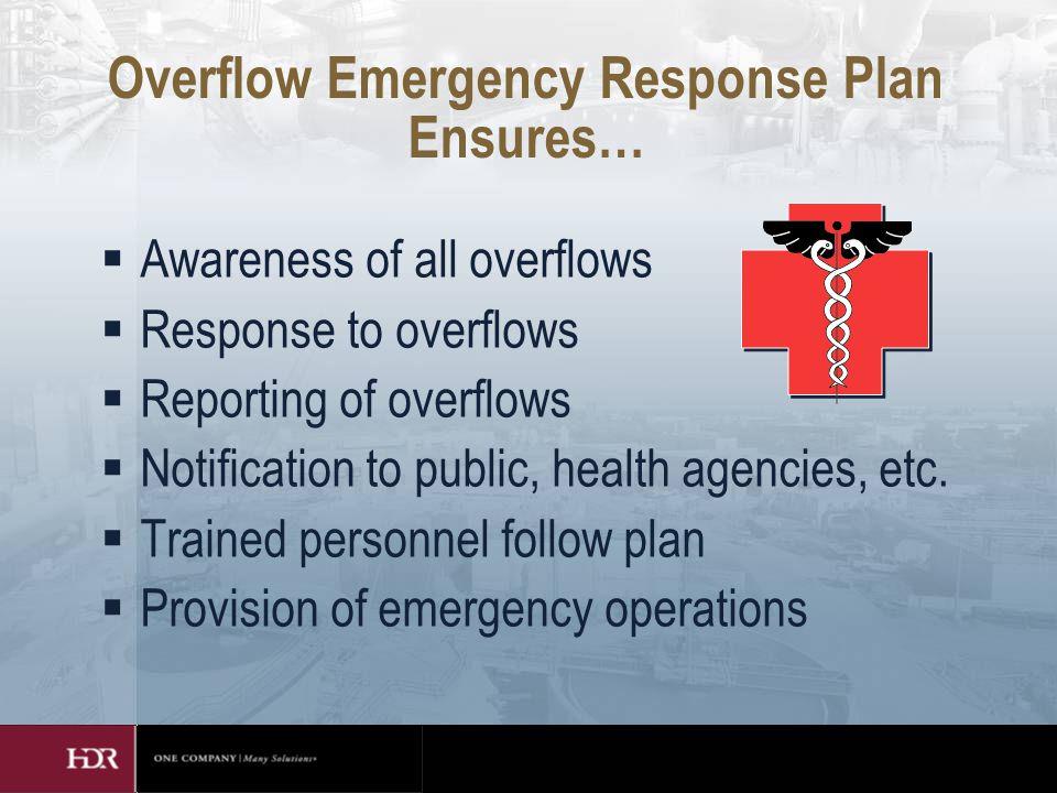 Overflow Emergency Response Plan Ensures…  Awareness of all overflows  Response to overflows  Reporting of overflows  Notification to public, health agencies, etc.