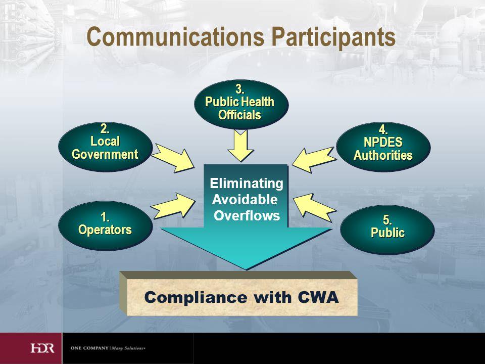 Communications Participants 3. Public Health Officials 3.