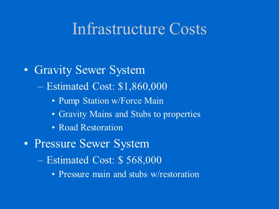 Infrastructure Costs Gravity Sewer System –Estimated Cost: $1,860,000 Pump Station w/Force Main Gravity Mains and Stubs to properties Road Restoration