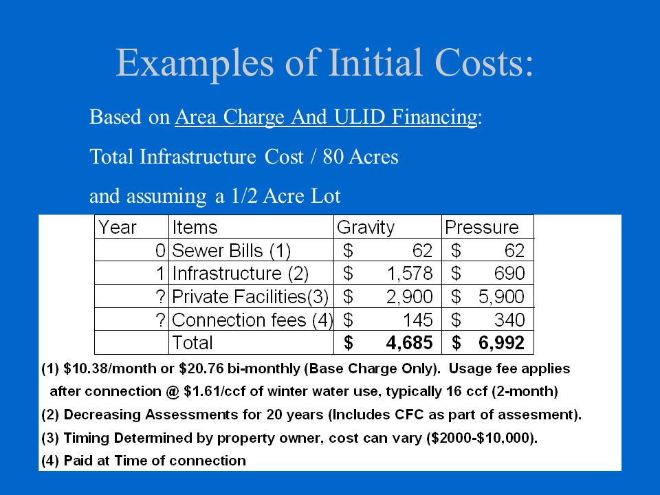 Based on Area Charge And ULID Financing: Total Infrastructure Cost / 80 Acres and assuming a 1/2 Acre Lot Examples of Initial Costs: