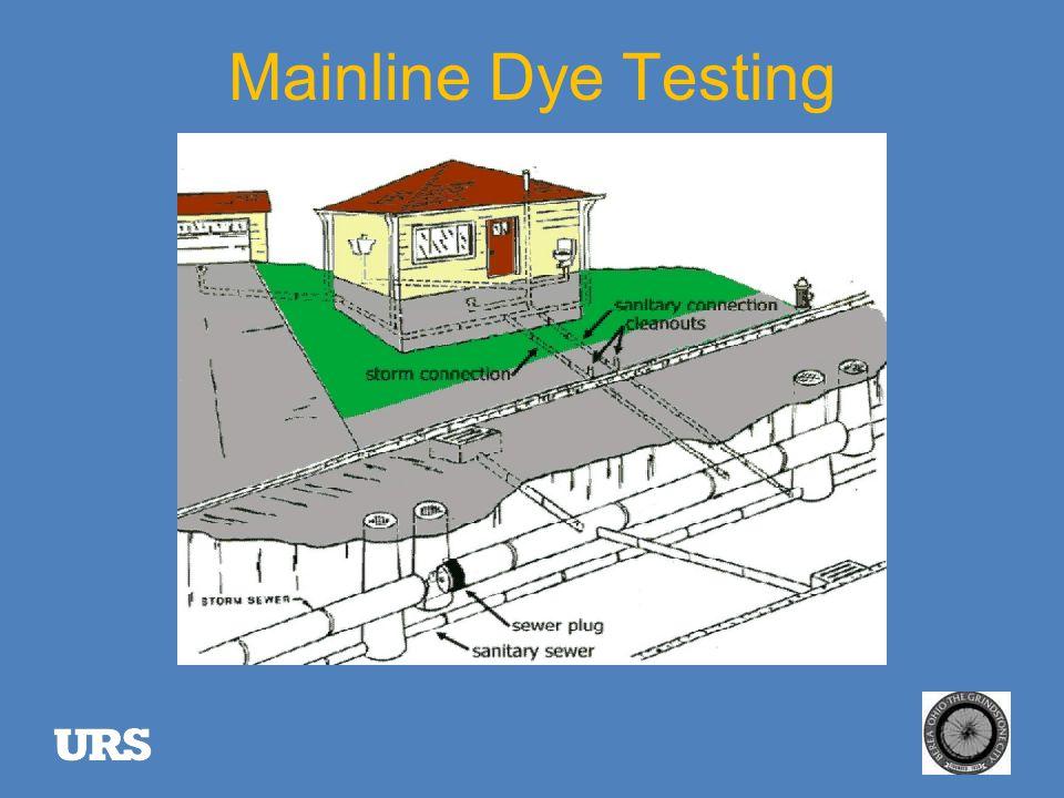 Mainline Dye Testing