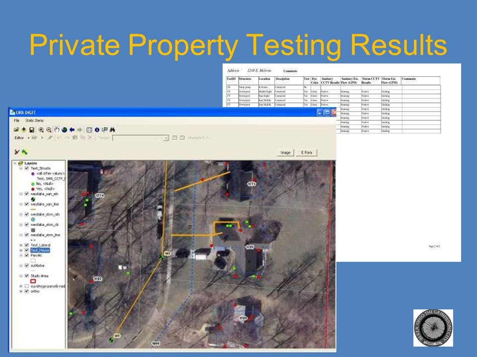 Private Property Testing Results