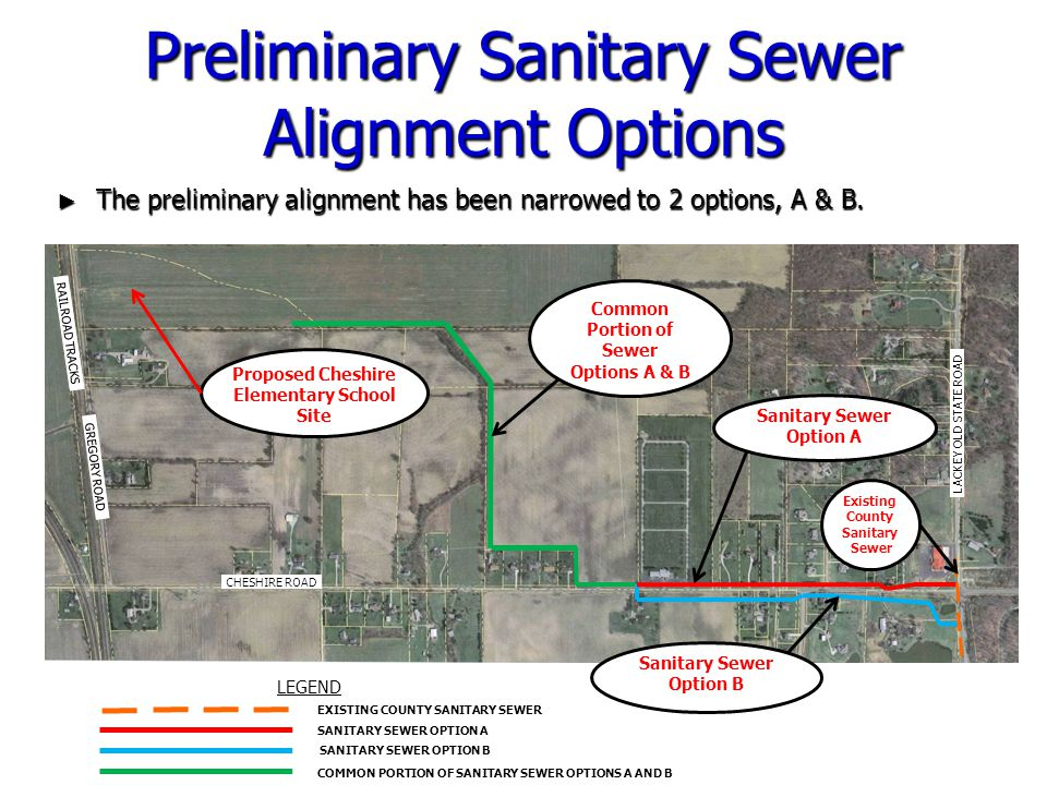 Preliminary Sanitary Sewer Alignment Options Proposed Cheshire Elementary School Site CHESHIRE ROAD GREGORY ROAD RAILROAD TRACKS LACKEY OLD STATE ROAD