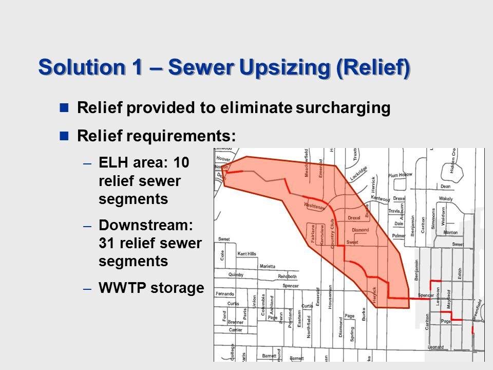 Solution 1 – Sewer Upsizing (Relief) Relief provided to eliminate surcharging Relief requirements: –ELH area: 10 relief sewer segments –Downstream: 31 relief sewer segments –WWTP storage