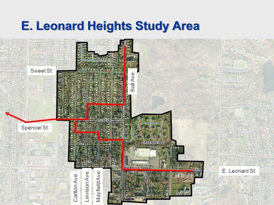 E. Leonard Heights Study Area Sweet St. E. Leonard St.
