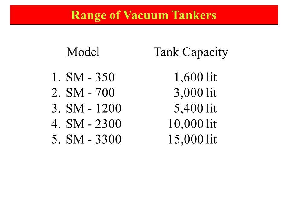 Range of Vacuum Tankers 1.SM - 350 1,600 lit 2.SM - 700 3,000 lit 3.SM - 1200 5,400 lit 4.SM - 230010,000 lit 5.SM - 330015,000 lit ModelTank Capacity