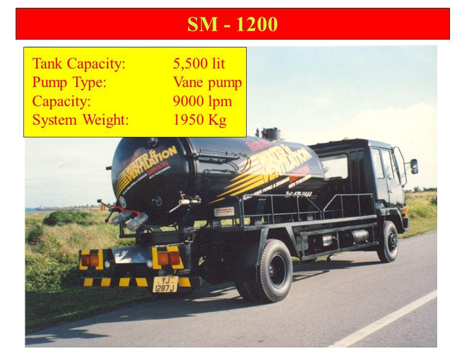 SM - 1200 Tank Capacity:5,500 lit Pump Type:Vane pump Capacity:9000 lpm System Weight:1950 Kg