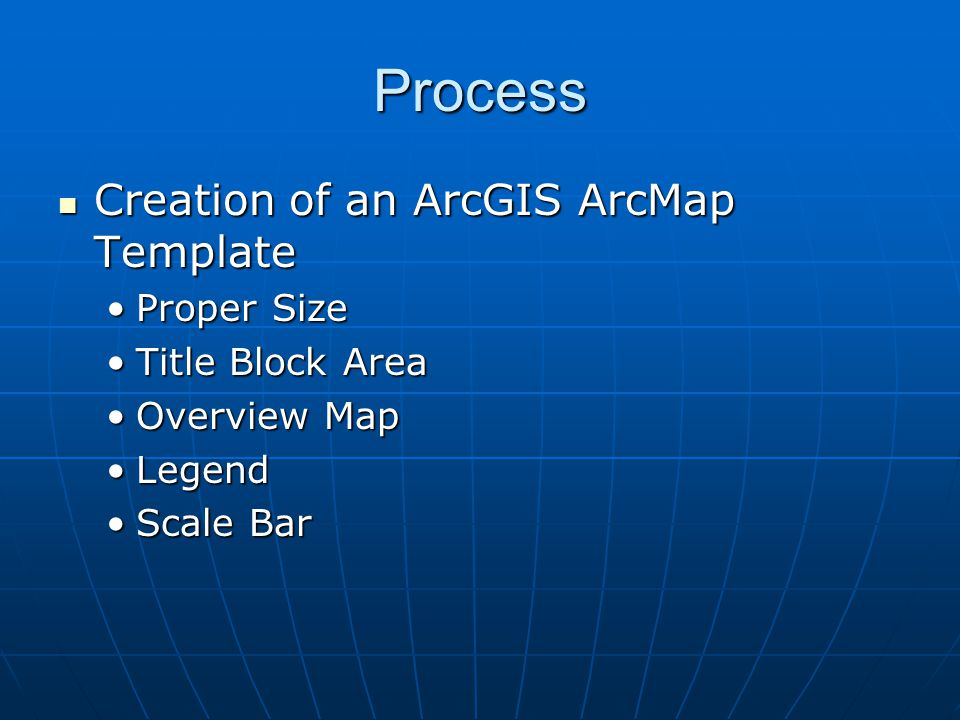 Process Creation of an ArcGIS ArcMap Template Creation of an ArcGIS ArcMap Template Proper SizeProper Size Title Block AreaTitle Block Area Overview M
