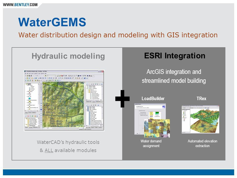 WaterGEMS Water distribution design and modeling with GIS integration WaterCAD's hydraulic tools & ALL available modules ESRI Integration LoadBuilderT