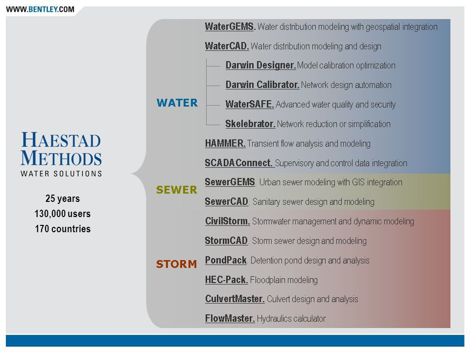 WaterCAD Water distribution design and modeling Automated fire flow analysis Source trace and water age analysis Easy-to-use native layout tools Active topology alternatives Variable speed pumping Constituent water quality analysis Drawing review tools System head & hydrant curves Tank mixing models Rule-based & logical controls Elevation Extraction (AutoCAD version) Leakage and sprinkler modeling Capital cost & energy analysis Comprehensive demand management Unidirectional flushing modeling Shapefile synchronized connections CAD to model automated conversion Statistical result analysis Persistent database connections Scaled and schematic layout Sub model management Multi layer backgrounds for model layout Integration with HAMMER for transient analysis Animated pump and head loss curves Stand-Alone and AutoCAD environments Quick model building from any data source Easy-to-use layout and editing tools Unrivaled hydraulic analysis features Stunning results presentation tools