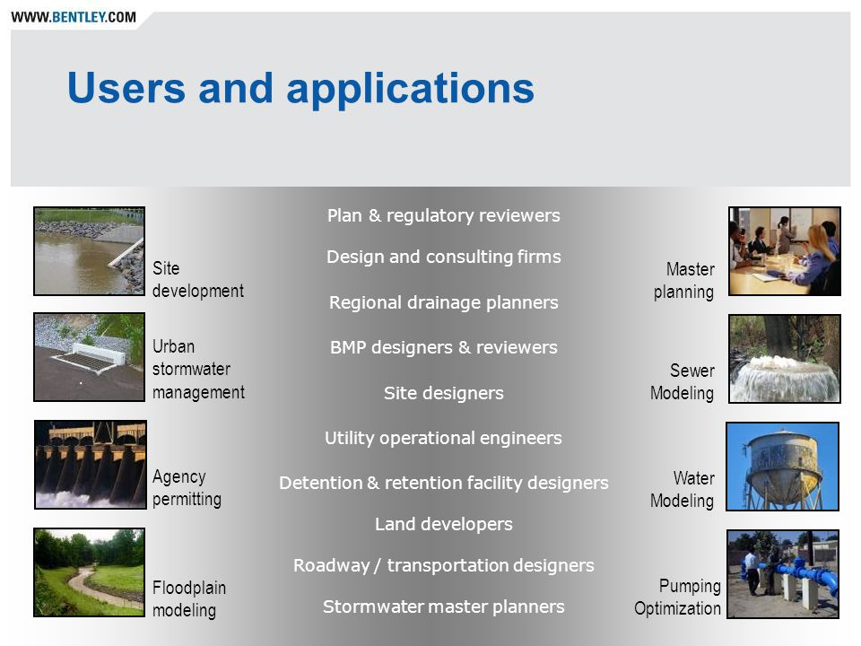 Users and applications Site development Urban stormwater management Agency permitting Floodplain modeling Master planning Plan & regulatory reviewers