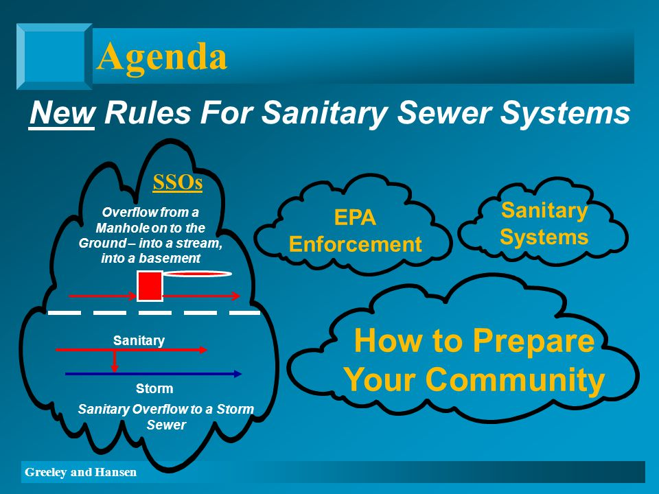 Greeley and Hansen Agenda New Rules For Sanitary Sewer Systems EPA Enforcement Overflow from a Manhole on to the Ground – into a stream, into a basement Storm Sanitary Sanitary Overflow to a Storm Sewer How to Prepare Your Community SSOs Sanitary Systems