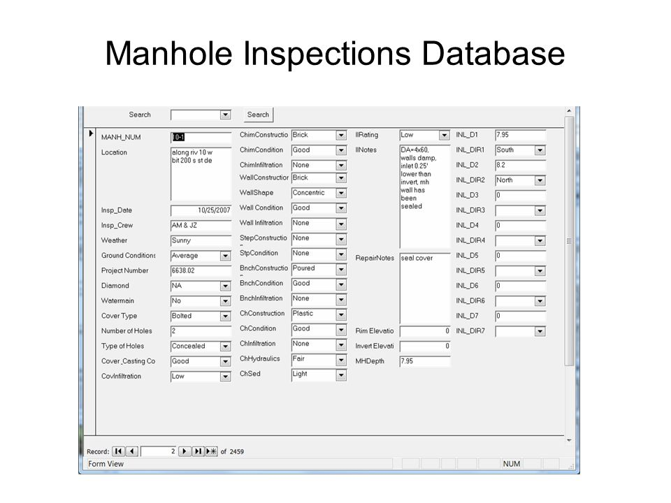 Manhole Inspections Database
