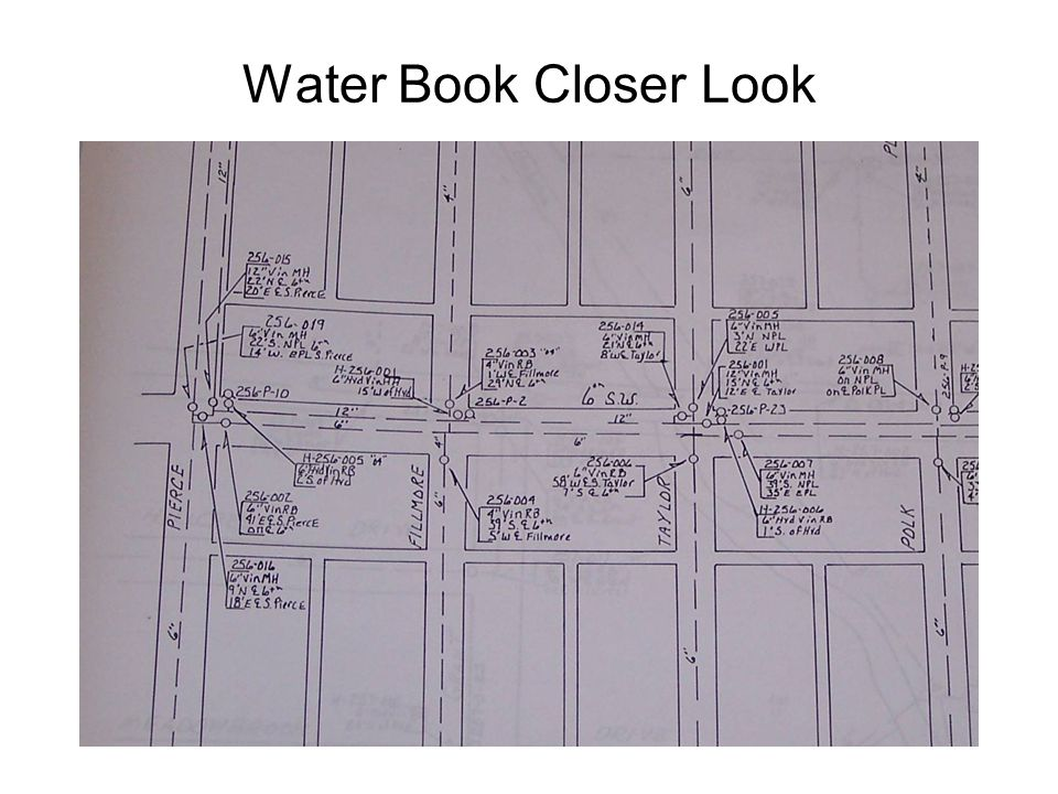 Water Book Closer Look
