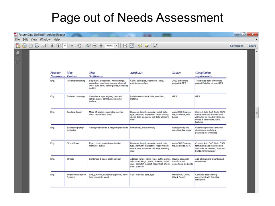 Page out of Needs Assessment