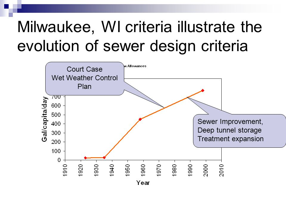 Milwaukee, WI criteria illustrate the evolution of sewer design criteria Court Case Wet Weather Control Plan Sewer Improvement, Deep tunnel storage Treatment expansion