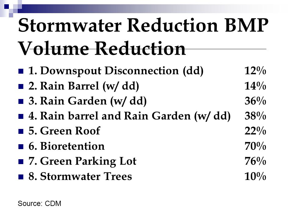 Stormwater Reduction BMP Volume Reduction 1. Downspout Disconnection (dd) 12% 2.