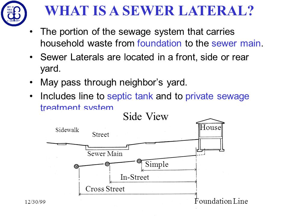 12/30/99Public Forum - Sewer Lateral The portion of the sewage system that carries household waste from foundation to the sewer main.