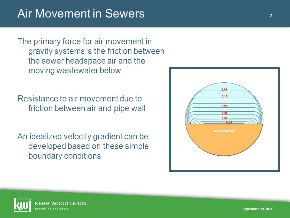 September 28, 2011 7 Air Movement in Sewers The primary force for air movement in gravity systems is the friction between the sewer headspace air and