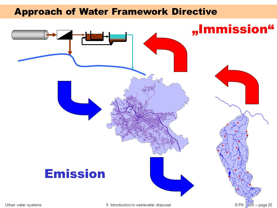 "Urban water systems9 Introduction to wastewater disposal© PK, 2005 – page 20 Emission ""Immission"" Approach of Water Framework Directive"