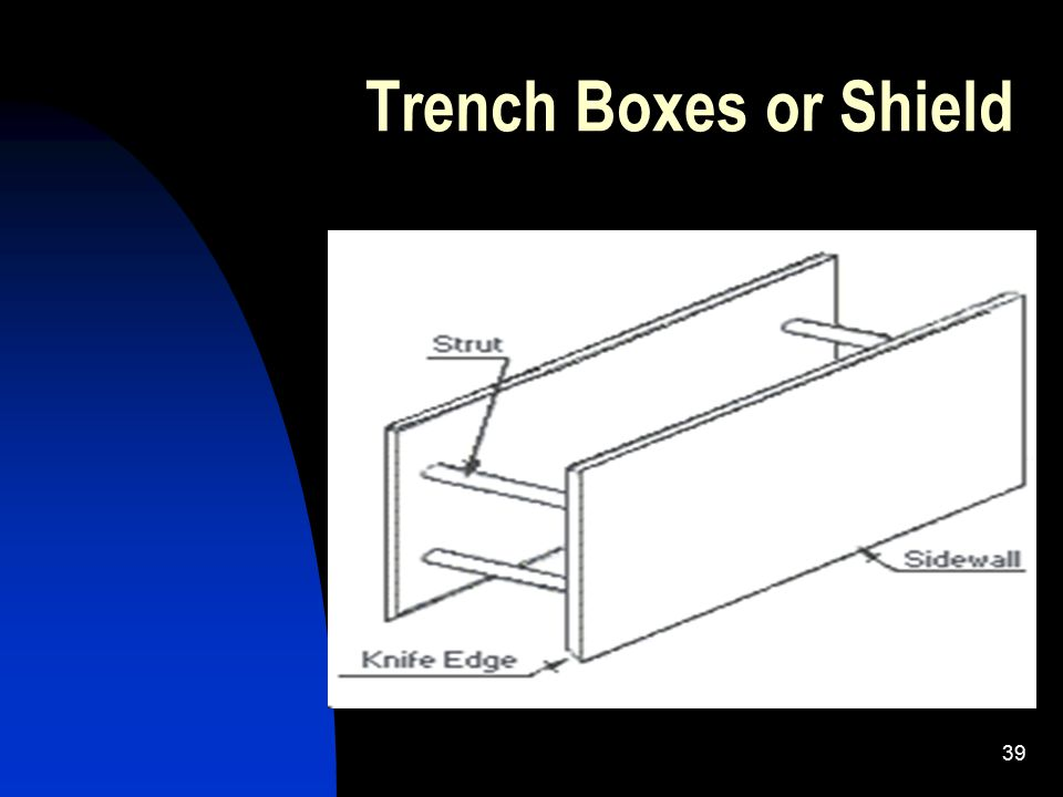 39 Trench Boxes or Shield