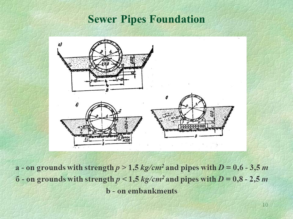 10 Sewer Pipes Foundation a - on grounds with strength p > 1,5 kg/cm 2 and pipes with D = 0,6 - 3,5 m б - on grounds with strength p < 1,5 kg/cm 2 and pipes with D = 0,8 - 2,5 m b - on embankments