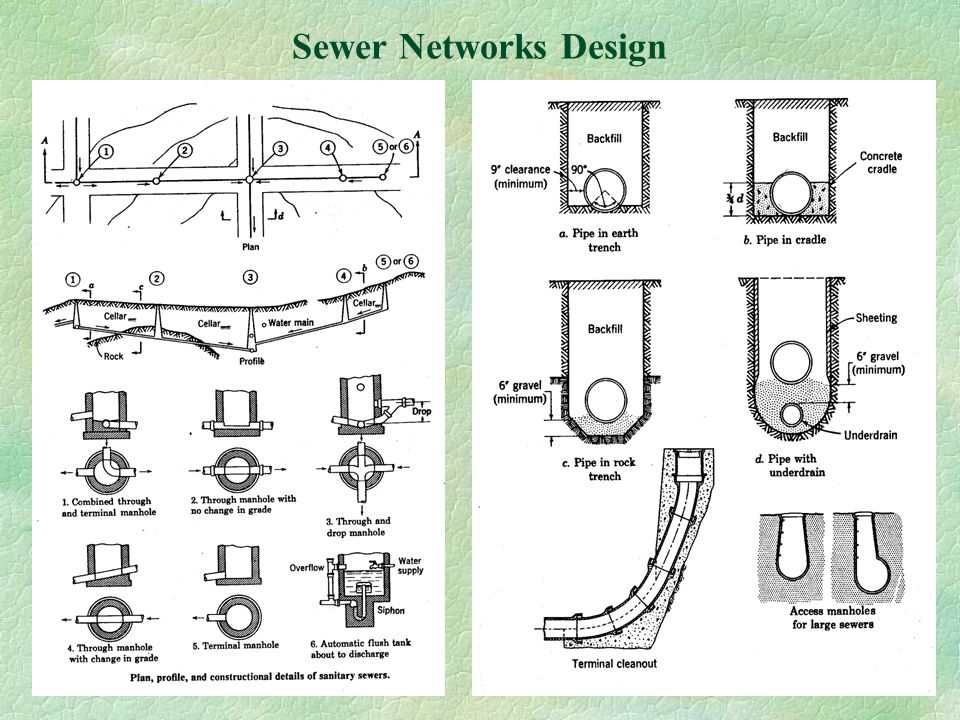 15 Sewer Networks Design