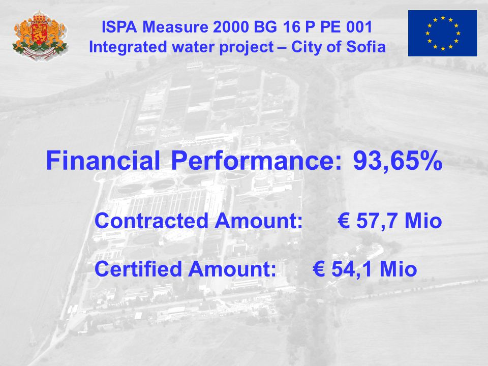Financial Performance: 93,65% Contracted Amount:€ 57,7 Mio Certified Amount: € 54,1 Mio ISPA Measure 2000 BG 16 P PE 001 Integrated water project – Ci