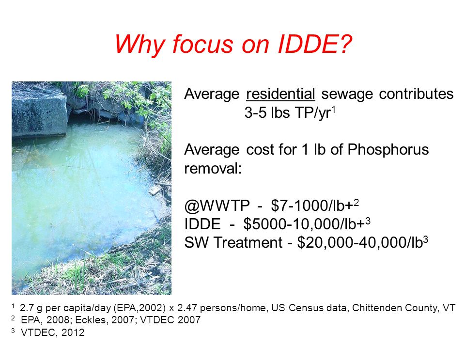 Why focus on IDDE.