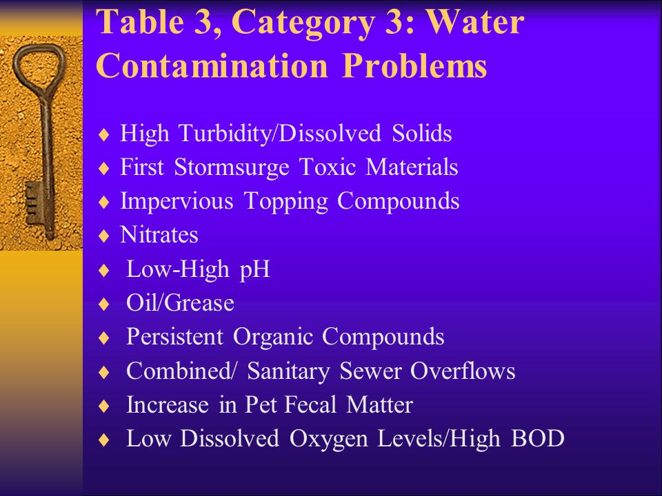 Table 3, Category 3: Water Contamination Problems  High Turbidity/Dissolved Solids  First Stormsurge Toxic Materials  Impervious Topping Compounds  Nitrates  Low-High pH  Oil/Grease  Persistent Organic Compounds  Combined/ Sanitary Sewer Overflows  Increase in Pet Fecal Matter  Low Dissolved Oxygen Levels/High BOD