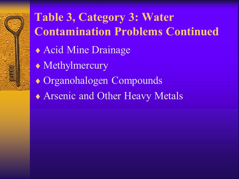 Table 3, Category 3: Water Contamination Problems Continued  Acid Mine Drainage  Methylmercury  Organohalogen Compounds  Arsenic and Other Heavy Metals
