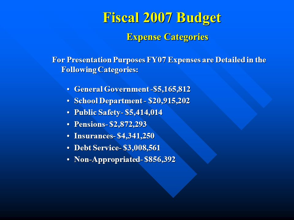 Fiscal 2007 Budget Expense Categories For Presentation Purposes FY07 Expenses are Detailed in the Following Categories: General Government -$5,165,812General Government -$5,165,812 School Department - $20,915,202School Department - $20,915,202 Public Safety- $5,414,014Public Safety- $5,414,014 Pensions- $2,872,293Pensions- $2,872,293 Insurances- $4,341,250Insurances- $4,341,250 Debt Service- $3,008,561Debt Service- $3,008,561 Non-Appropriated- $856,392Non-Appropriated- $856,392