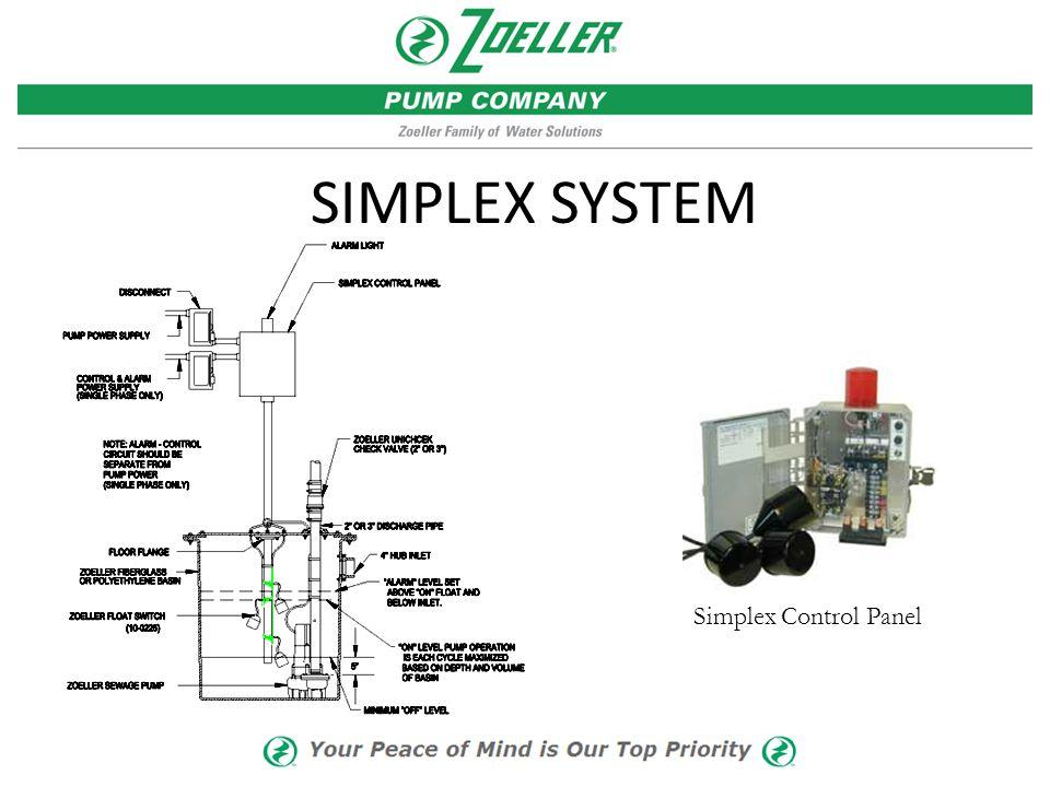 SIMPLEX SYSTEM Simplex Control Panel