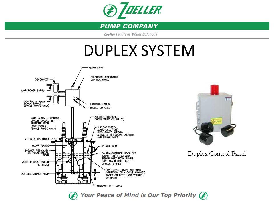 DUPLEX SYSTEM Duplex Control Panel