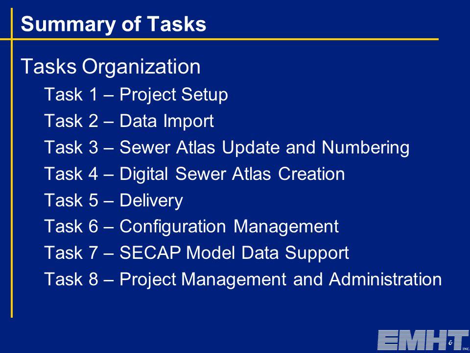 Summary of Tasks Tasks Organization Task 1 – Project Setup Task 2 – Data Import Task 3 – Sewer Atlas Update and Numbering Task 4 – Digital Sewer Atlas