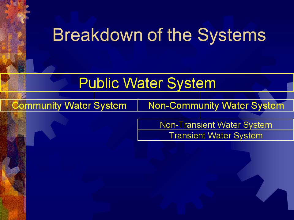 Breakdown of the Systems