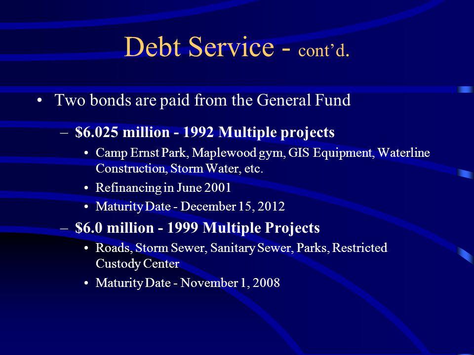 Debt Service - cont'd.
