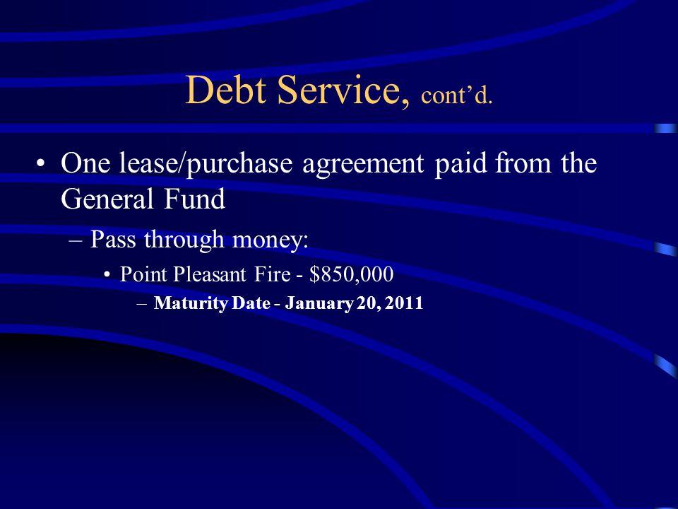 Debt Service, cont'd.
