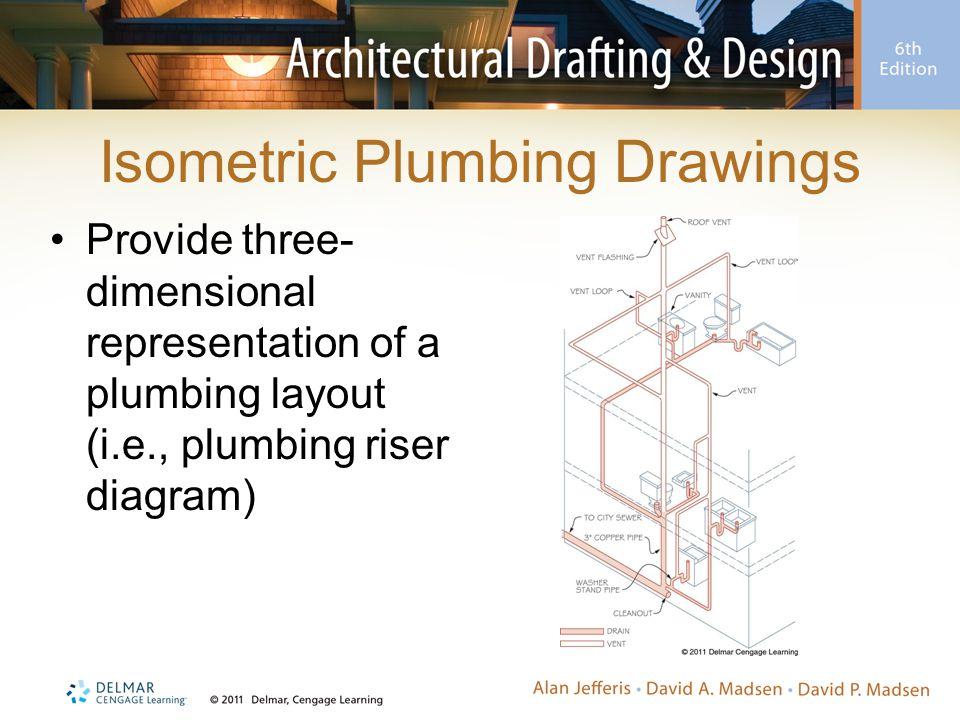 Isometric Plumbing Drawings Provide three- dimensional representation of a plumbing layout (i.e., plumbing riser diagram)