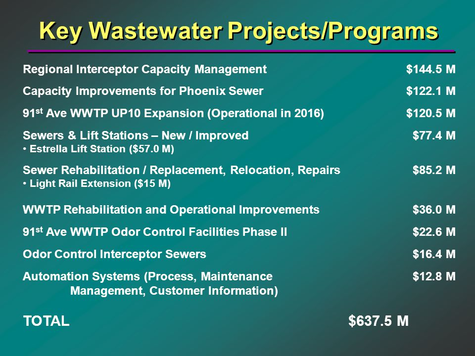 Key Wastewater Projects/Programs Regional Interceptor Capacity Management $144.5 M Capacity Improvements for Phoenix Sewer $122.1 M 91 st Ave WWTP UP10 Expansion (Operational in 2016) $120.5 M Sewers & Lift Stations – New / Improved $77.4 M Estrella Lift Station ($57.0 M) Sewer Rehabilitation / Replacement, Relocation, Repairs $85.2 M Light Rail Extension ($15 M) WWTP Rehabilitation and Operational Improvements $36.0 M 91 st Ave WWTP Odor Control Facilities Phase II $22.6 M Odor Control Interceptor Sewers $16.4 M Automation Systems (Process, Maintenance $12.8 M Management, Customer Information) TOTAL $637.5 M